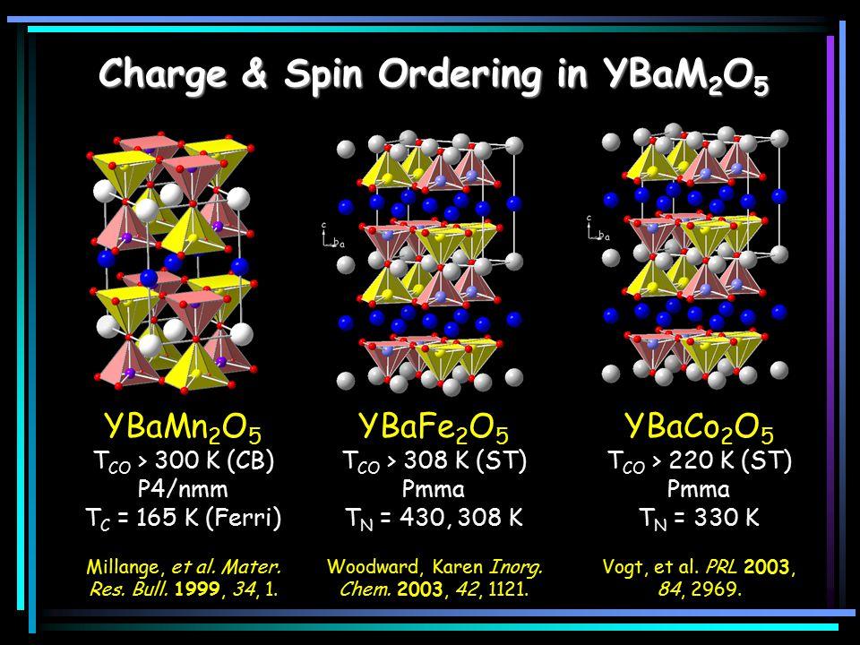 Charge & Spin Ordering in YBaM 2 O 5 YBaMn 2 O 5 T CO > 300 K (CB) P4/nmm T C = 165 K (Ferri) Millange, et al.