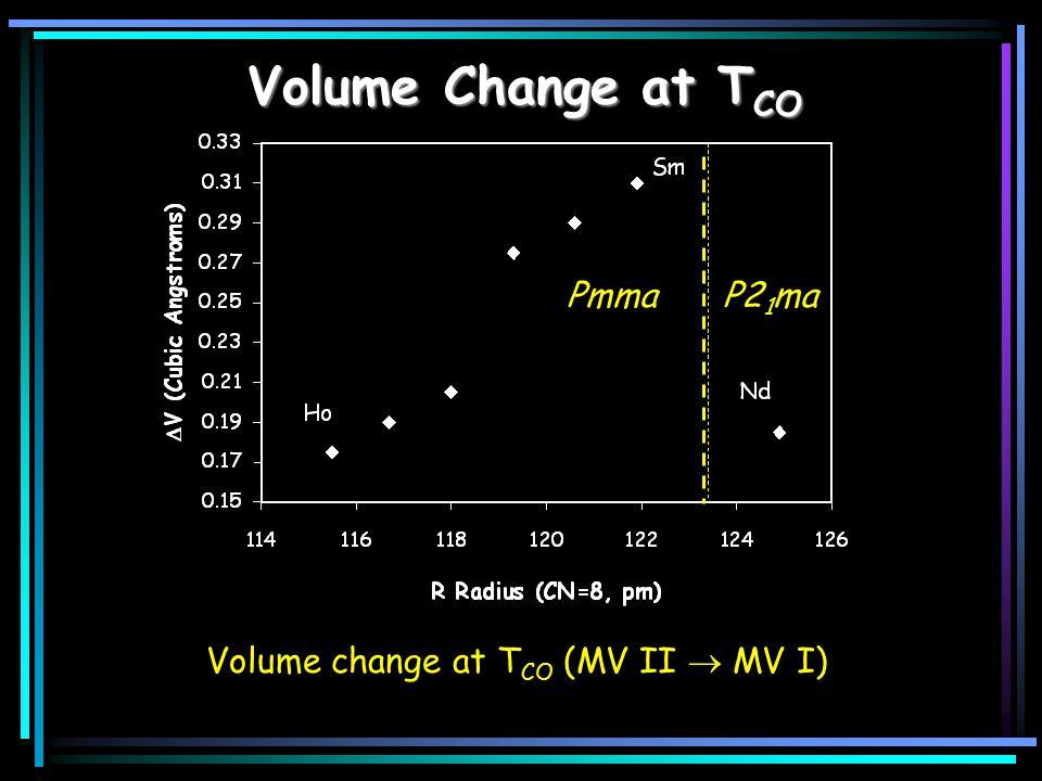 Volume Change at T CO Volume change at T CO (MV II  MV I) PmmaP2 1 ma