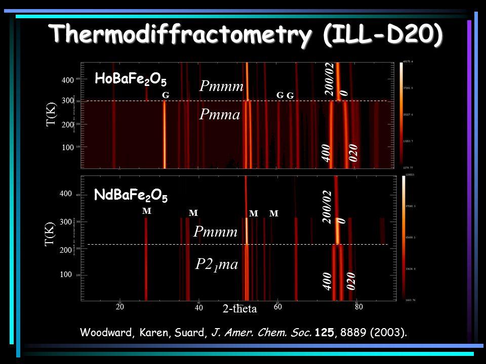 Thermodiffractometry (ILL-D20) Woodward, Karen, Suard, J. Amer. Chem. Soc. 125, 8889 (2003). Pmma Pmmm HoBaFe 2 O 5 400 020 200/02 0 T(K) 100 200 300