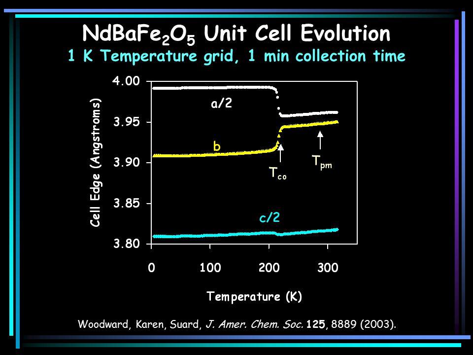 Woodward, Karen, Suard, J. Amer. Chem. Soc. 125, 8889 (2003).