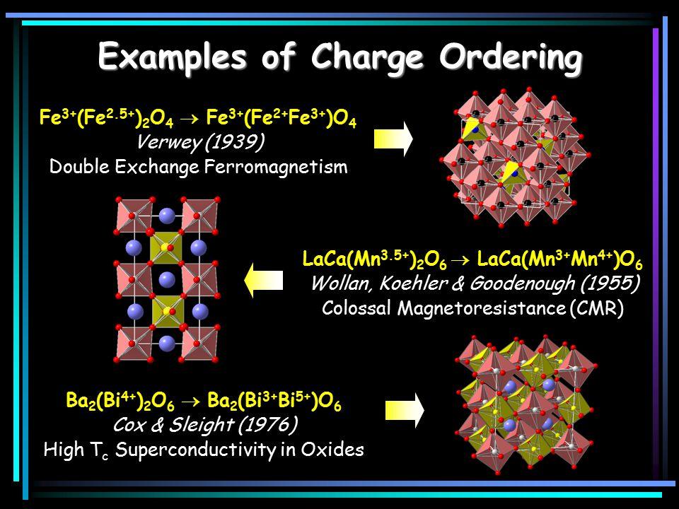 Ba 2 (Bi 4+ ) 2 O 6  Ba 2 (Bi 3+ Bi 5+ )O 6 Cox & Sleight (1976) High T c Superconductivity in Oxides Fe 3+ (Fe 2.5+ ) 2 O 4  Fe 3+ (Fe 2+ Fe 3+ )O