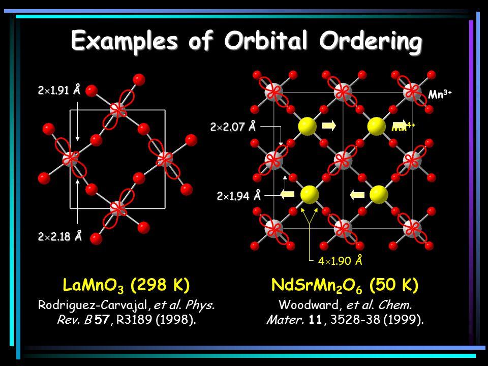 Examples of Orbital Ordering 2  2.18 Å 2  1.91 Å 2  1.94 Å 2  2.07 Å LaMnO 3 (298 K) Rodriguez-Carvajal, et al.