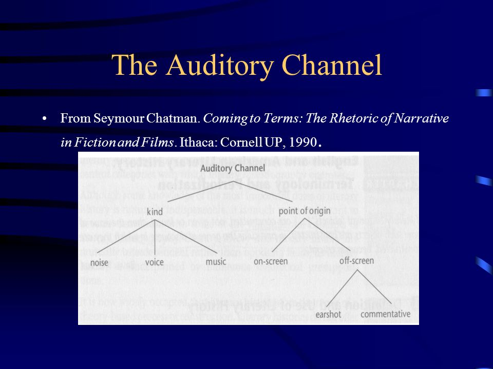 The Auditory Channel From Seymour Chatman. Coming to Terms: The Rhetoric of Narrative in Fiction and Films. Ithaca: Cornell UP, 1990.