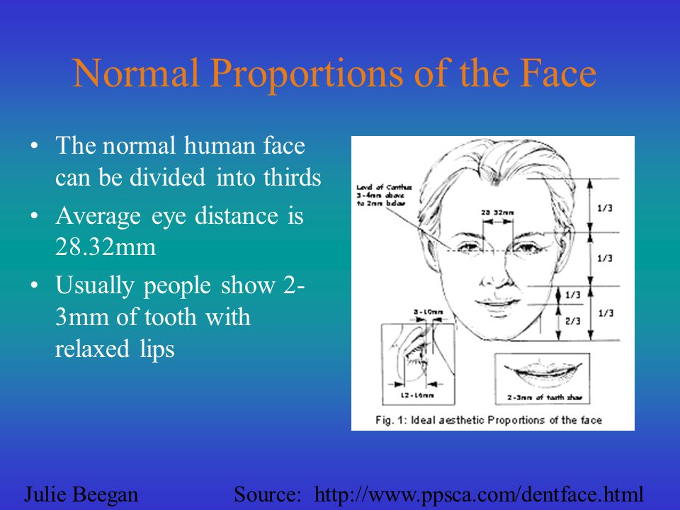 Normal Proportions of the Face The normal human face can be divided into thirds Average eye distance is 28.32mm Usually people show 2- 3mm of tooth wi