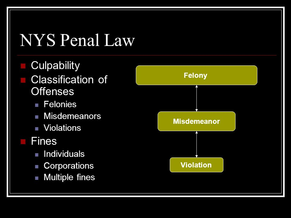 NYS Penal Law Culpability Classification of Offenses Felonies Misdemeanors Violations Fines Individuals Corporations Multiple fines Felony Misdemeanor Violation