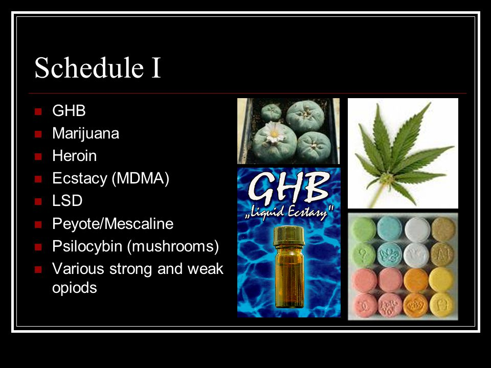 Schedule I GHB Marijuana Heroin Ecstacy (MDMA) LSD Peyote/Mescaline Psilocybin (mushrooms) Various strong and weak opiods