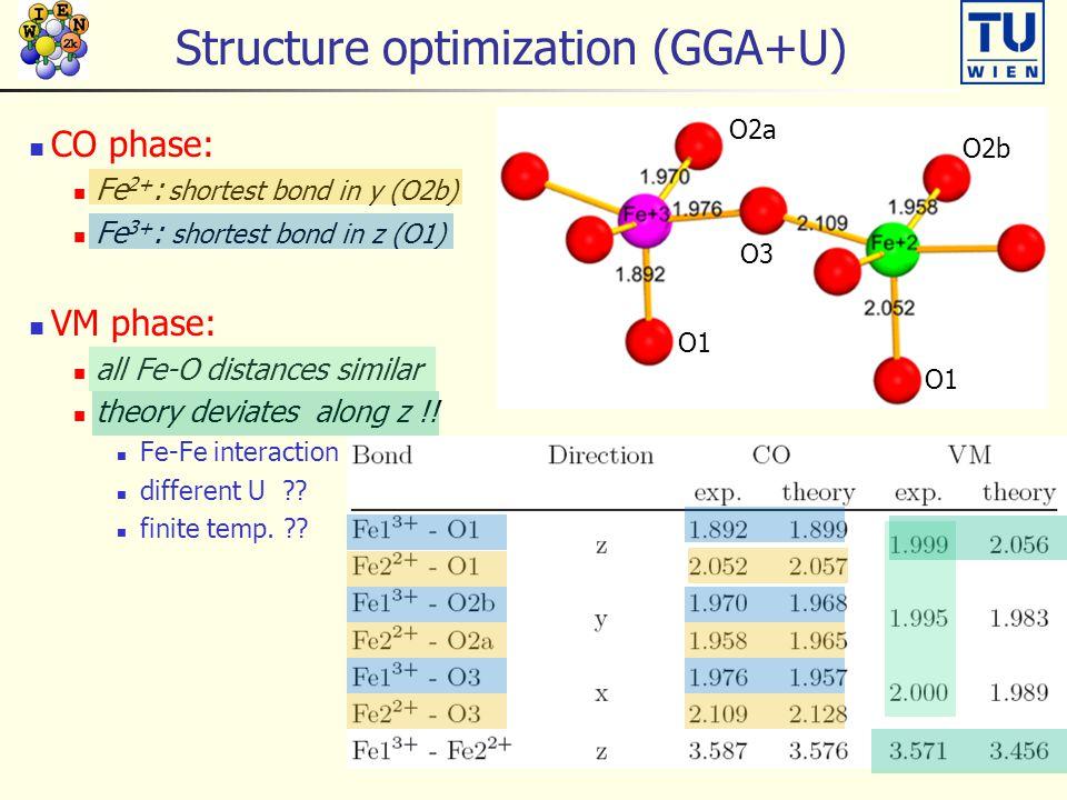 Structure optimization (GGA+U) CO phase: Fe 2+ : shortest bond in y (O2b) Fe 3+ : shortest bond in z (O1) VM phase: all Fe-O distances similar theory