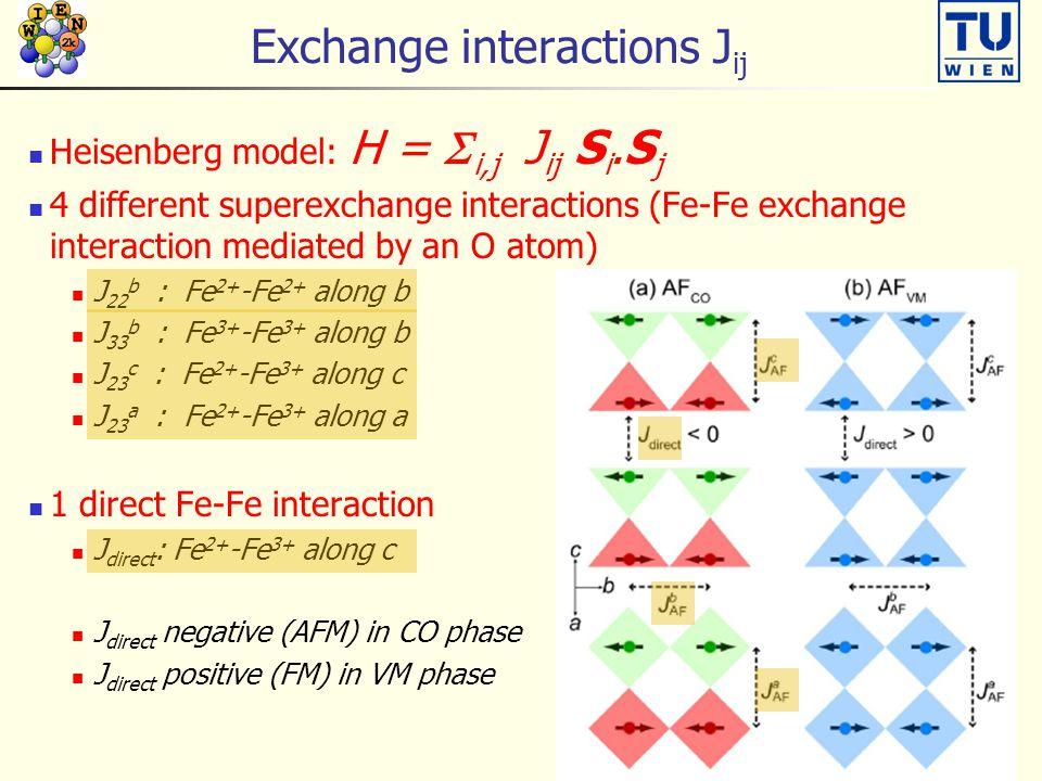 Exchange interactions J ij Heisenberg model: H =  i,j J ij S i.S j 4 different superexchange interactions (Fe-Fe exchange interaction mediated by an