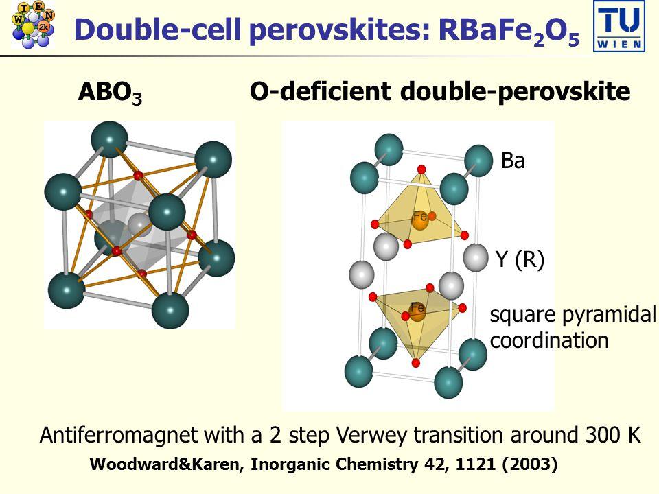 Structure optimization (GGA+U) CO phase: Fe 2+ : shortest bond in y (O2b) Fe 3+ : shortest bond in z (O1) VM phase: all Fe-O distances similar theory deviates along z !.