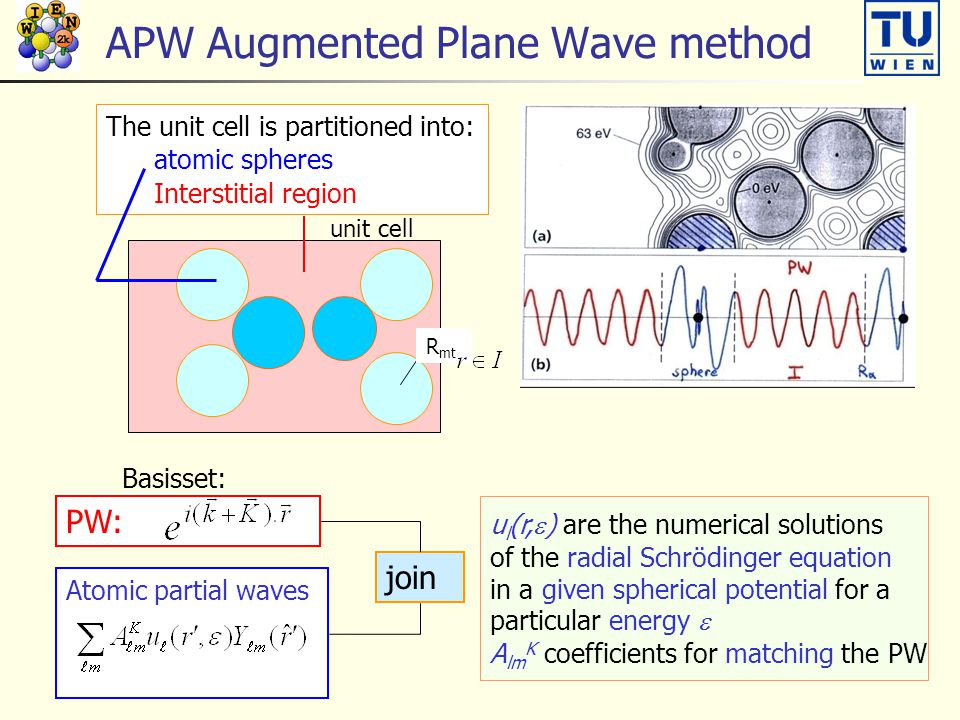 PW: APW Augmented Plane Wave method The unit cell is partitioned into: atomic spheres Interstitial region Atomic partial waves join R mt unit cell Basisset: u l (r,  ) are the numerical solutions of the radial Schrödinger equation in a given spherical potential for a particular energy  A lm K coefficients for matching the PW