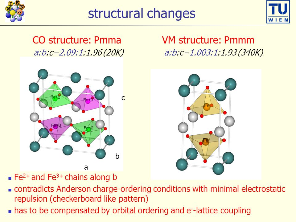structural changes CO structure: Pmma VM structure: Pmmm a:b:c=2.09:1:1.96 (20K) a:b:c=1.003:1:1.93 (340K) Fe 2+ and Fe 3+ chains along b contradicts Anderson charge-ordering conditions with minimal electrostatic repulsion (checkerboard like pattern) has to be compensated by orbital ordering and e - -lattice coupling a b c
