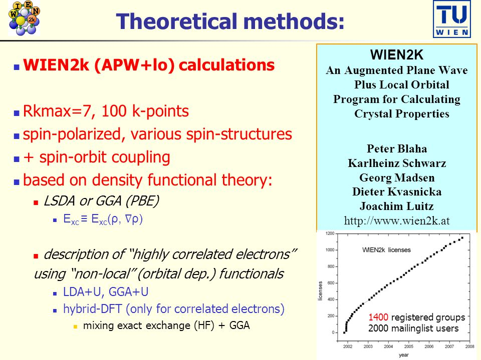 Theoretical methods: WIEN2k (APW+lo) calculations Rkmax=7, 100 k-points spin-polarized, various spin-structures + spin-orbit coupling based on density functional theory: LSDA or GGA (PBE) E xc ≡ E xc (ρ, ∇ ρ) description of highly correlated electrons using non-local (orbital dep.) functionals LDA+U, GGA+U hybrid-DFT (only for correlated electrons) mixing exact exchange (HF) + GGA WIEN2K An Augmented Plane Wave Plus Local Orbital Program for Calculating Crystal Properties Peter Blaha Karlheinz Schwarz Georg Madsen Dieter Kvasnicka Joachim Luitz http://www.wien2k.at 1400 registered groups 2000 mailinglist users