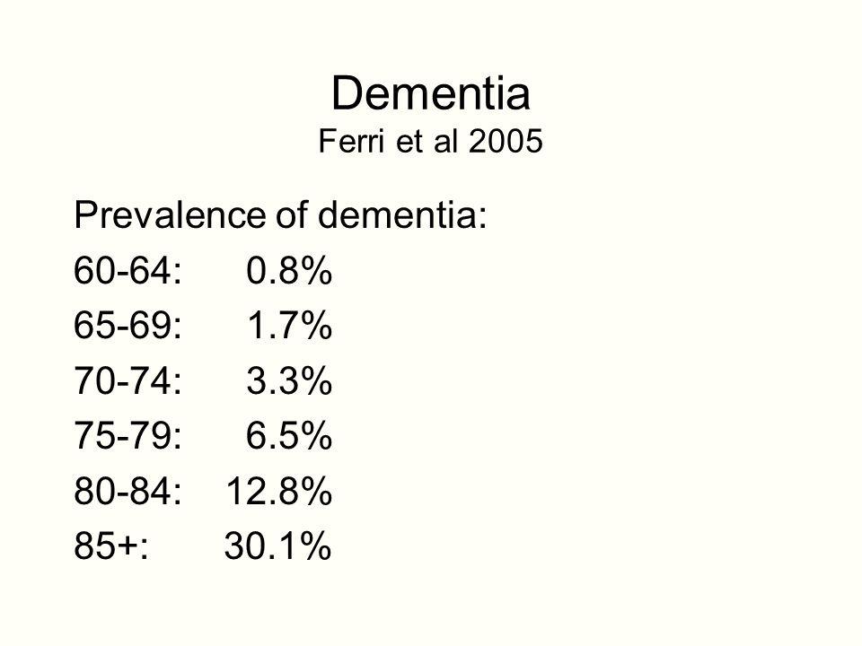 Dementia Ferri et al 2005 Prevalence of dementia: 60-64:0.8% 65-69:1.7% 70-74:3.3% 75-79:6.5% 80-84: 12.8% 85+: 30.1%