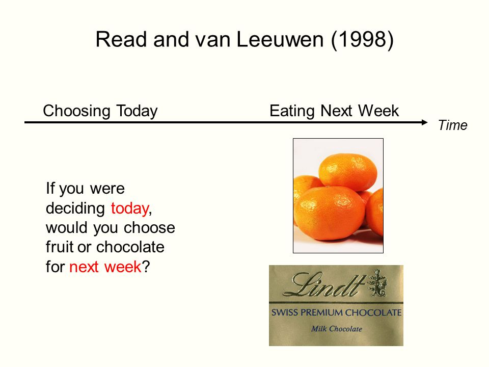 Patient choices for the future: Time Choosing TodayEating Next Week Today, subjects typically choose fruit for next week.