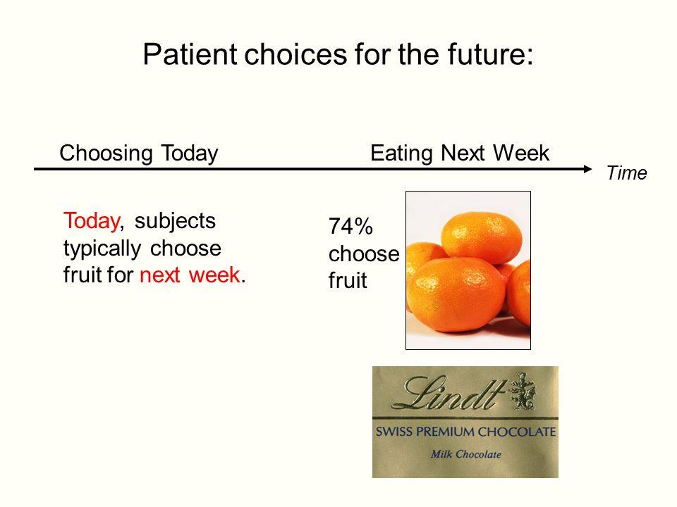 Hare, Camerer, and Rangel (2009) + 4s food item presentation ?-?s fixation Rate Health + Rate Taste + Decide Health SessionTaste SessionDecision Session