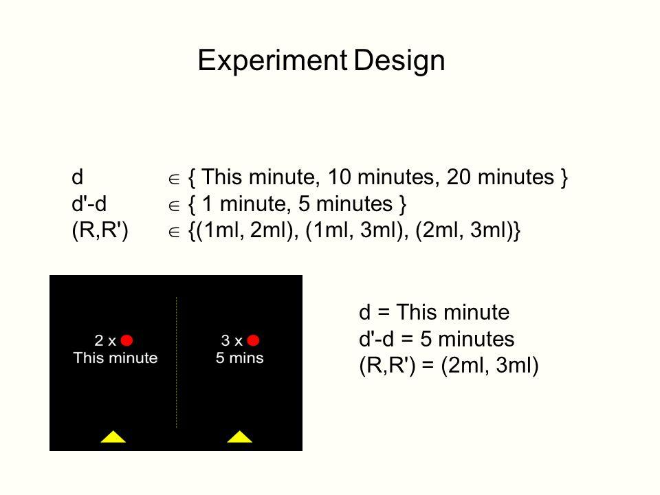 d d -d (R,R )  { This minute, 10 minutes, 20 minutes }  { 1 minute, 5 minutes }  {(1ml, 2ml), (1ml, 3ml), (2ml, 3ml)} Experiment Design d = This minute d -d = 5 minutes (R,R ) = (2ml, 3ml)