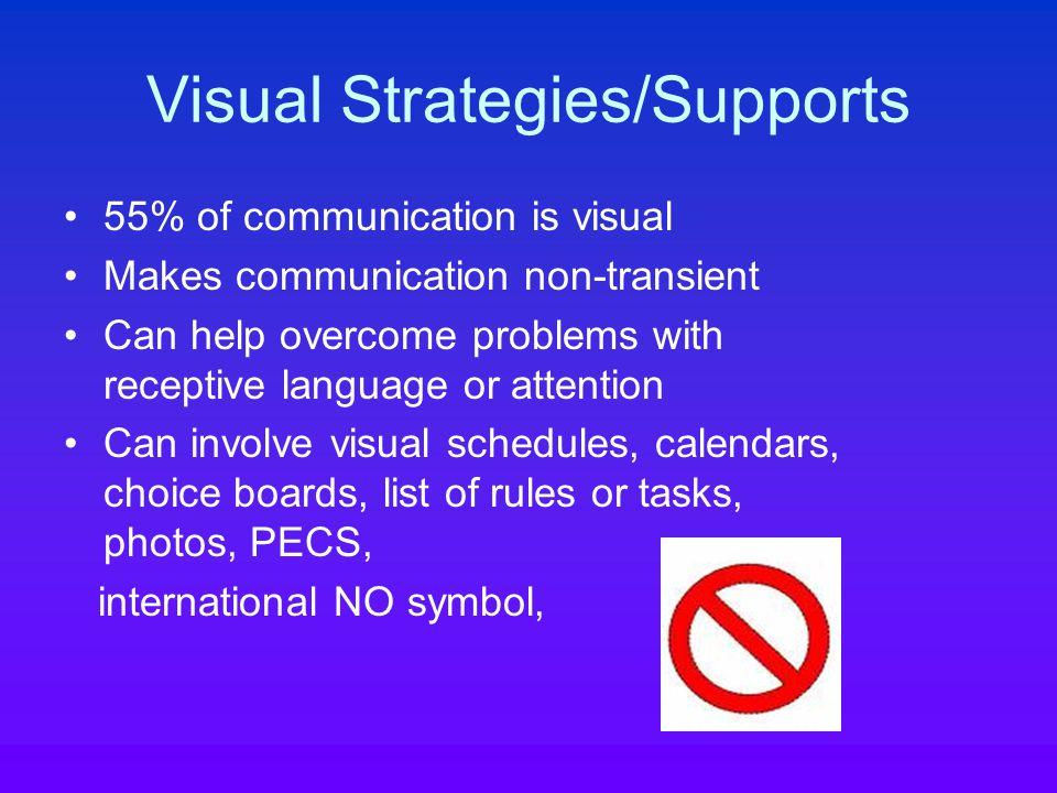 Augmentative Communication PECS (Picture Exchange Communication System) Aug.