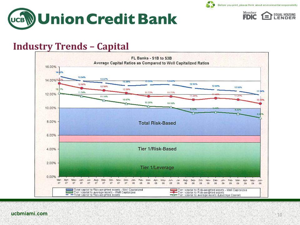 10 ucbmiami.com Industry Trends – Capital