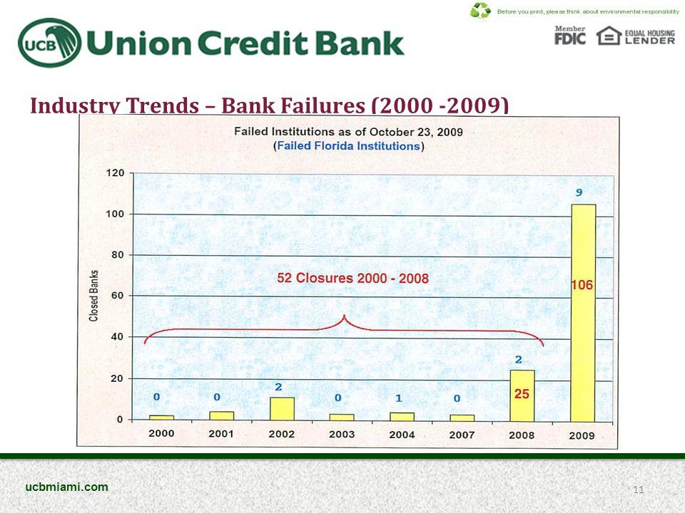 Industry Trends – Bank Failures (2000 -2009) 11 ucbmiami.com