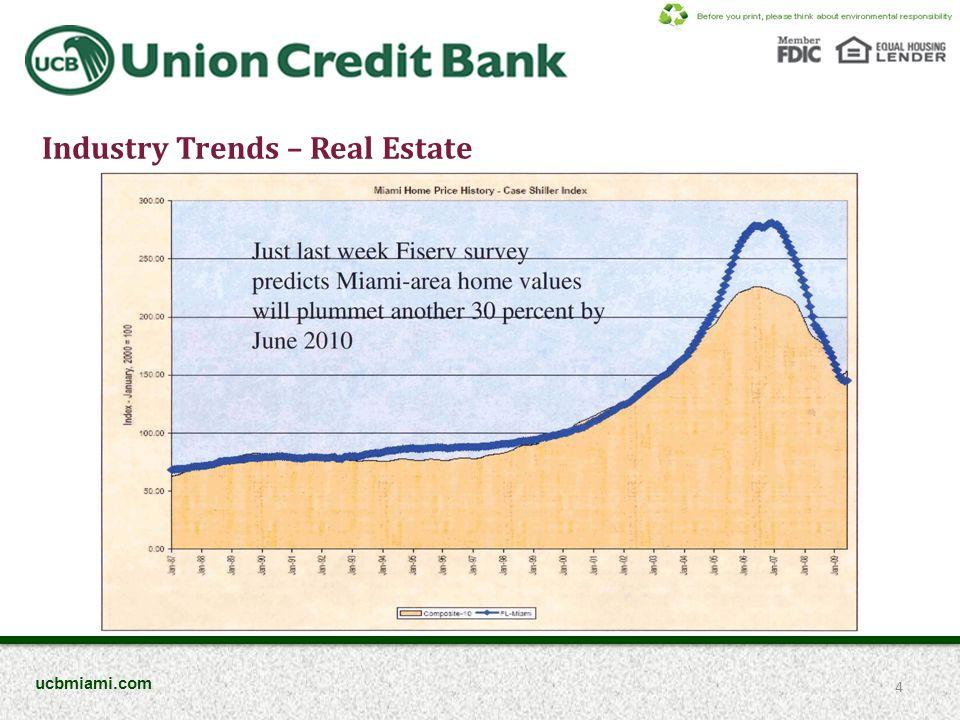 Industry Trends – Lending 5 ucbmiami.com