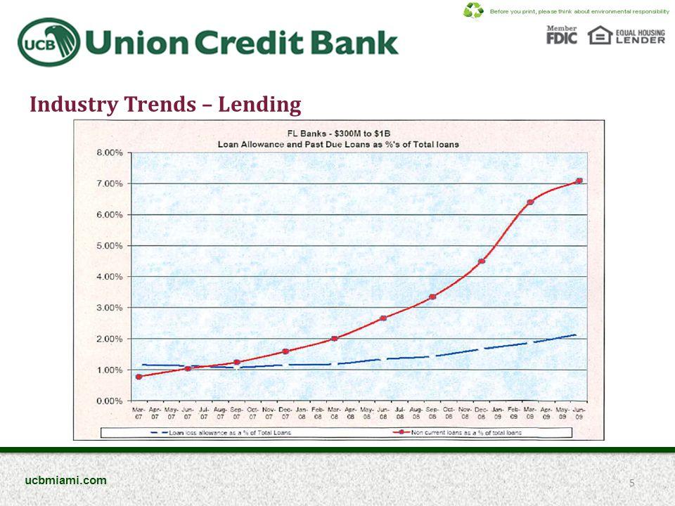 Industry Trends – Lending 6 ucbmiami.com