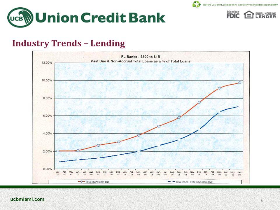 Industry Trends – Lending 7 ucbmiami.com
