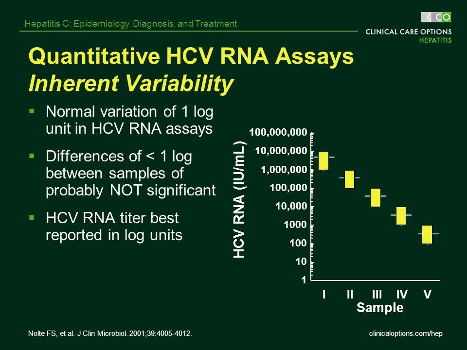 clinicaloptions.com/hep Hepatitis C: Epidemiology, Diagnosis, and Treatment Quantitative HCV RNA Assays Inherent Variability  Normal variation of 1 l