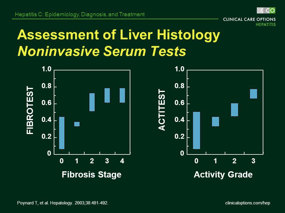 clinicaloptions.com/hep Hepatitis C: Epidemiology, Diagnosis, and Treatment Assessment of Liver Histology Noninvasive Serum Tests 0 0.2 0.4 0.6 0.8 1.