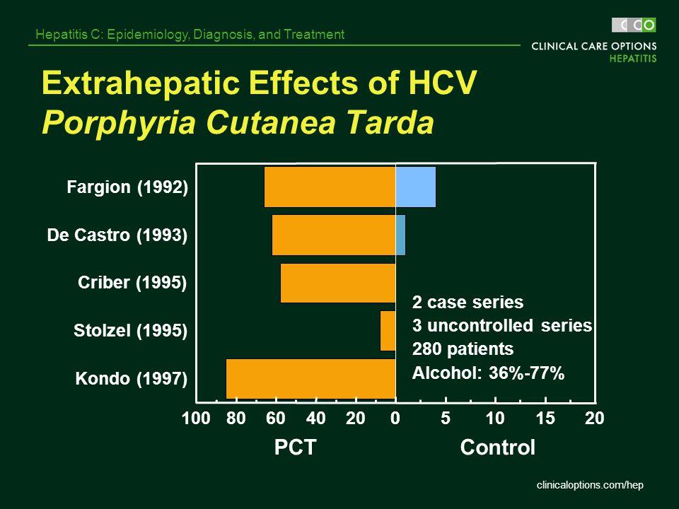 clinicaloptions.com/hep Hepatitis C: Epidemiology, Diagnosis, and Treatment Extrahepatic Effects of HCV Porphyria Cutanea Tarda 2 case series 3 uncont
