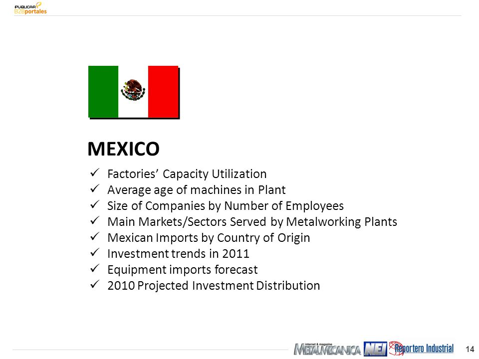 14 MEXICO Factories' Capacity Utilization Average age of machines in Plant Size of Companies by Number of Employees Main Markets/Sectors Served by Metalworking Plants Mexican Imports by Country of Origin Investment trends in 2011 Equipment imports forecast 2010 Projected Investment Distribution