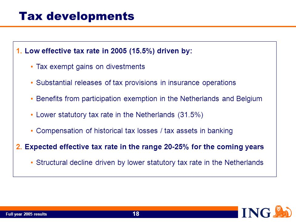 Full year 2005 results 18 Tax developments 1.Low effective tax rate in 2005 (15.5%) driven by: Tax exempt gains on divestments Substantial releases of tax provisions in insurance operations Benefits from participation exemption in the Netherlands and Belgium Lower statutory tax rate in the Netherlands (31.5%) Compensation of historical tax losses / tax assets in banking 2.Expected effective tax rate in the range 20-25% for the coming years Structural decline driven by lower statutory tax rate in the Netherlands