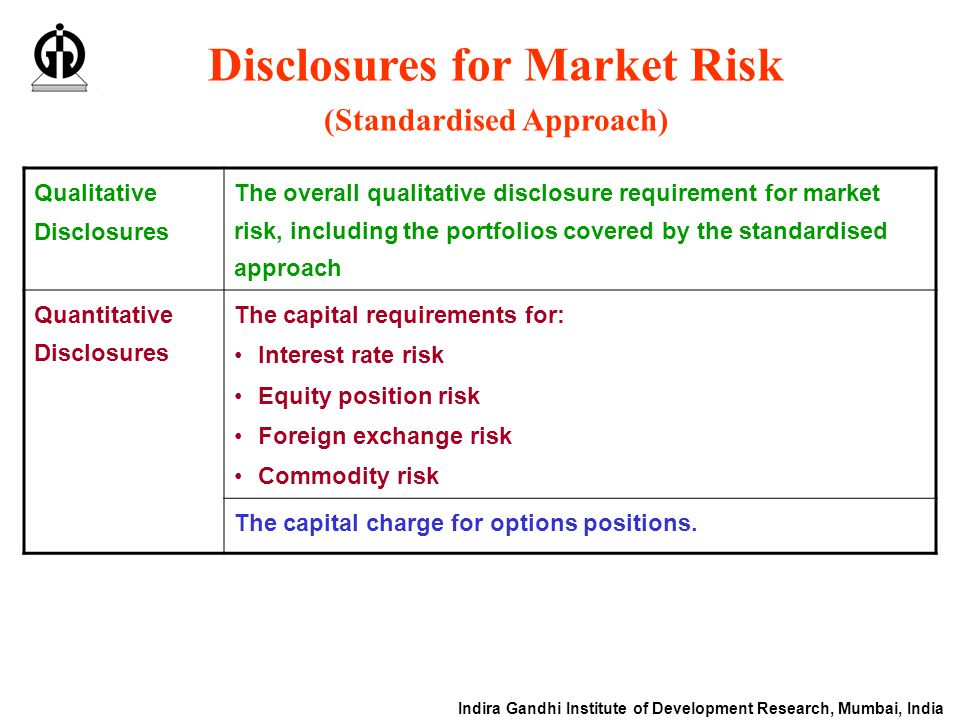Indira Gandhi Institute of Development Research, Mumbai, India Disclosures for Market Risk (Standardised Approach) Qualitative Disclosures The overall qualitative disclosure requirement for market risk, including the portfolios covered by the standardised approach Quantitative Disclosures The capital requirements for: Interest rate risk Equity position risk Foreign exchange risk Commodity risk The capital charge for options positions.