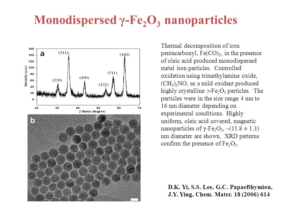 Monodispersed γ-Fe 2 O 3 nanoparticles Thermal decomposition of iron pentacarbonyl, Fe(CO) 5, in the presence of oleic acid produced monodispersed met