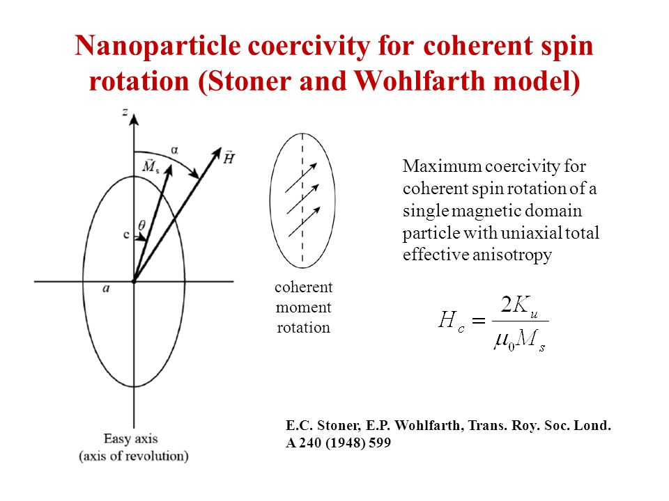 Nanoparticle coercivity for coherent spin rotation (Stoner and Wohlfarth model) Maximum coercivity for coherent spin rotation of a single magnetic dom