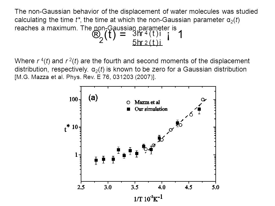 The non-Gaussian behavior of the displacement of water molecules was studied calculating the time t*, the time at which the non-Gaussian parameter α 2 (t) reaches a maximum.