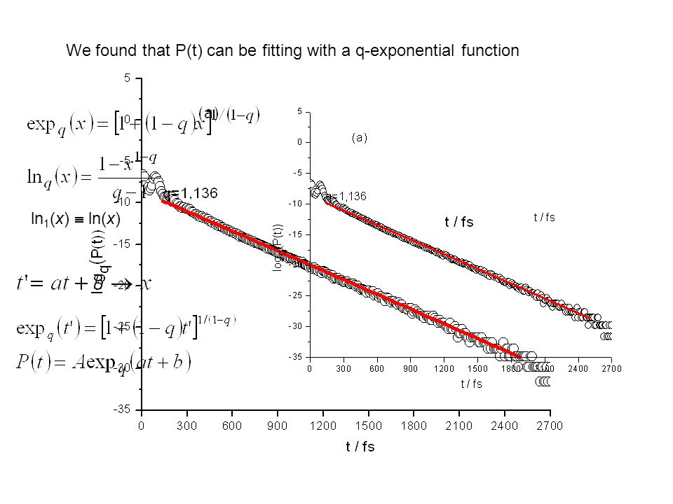 We found that P(t) can be fitting with a q-exponential function ln 1 (x)  ln(x)