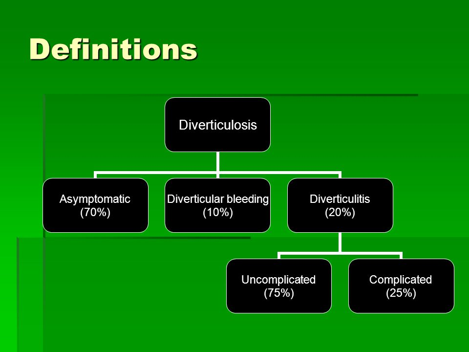 Definitions Diverticulosis Asymptomatic (70%) Diverticular bleeding (10%) Diverticulitis (20%) Uncomplicated (75%) Complicated (25%)