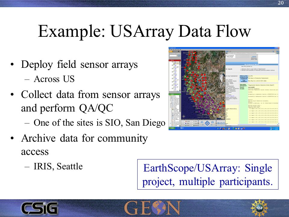 20 Example: USArray Data Flow Deploy field sensor arrays –Across US Collect data from sensor arrays and perform QA/QC –One of the sites is SIO, San Di
