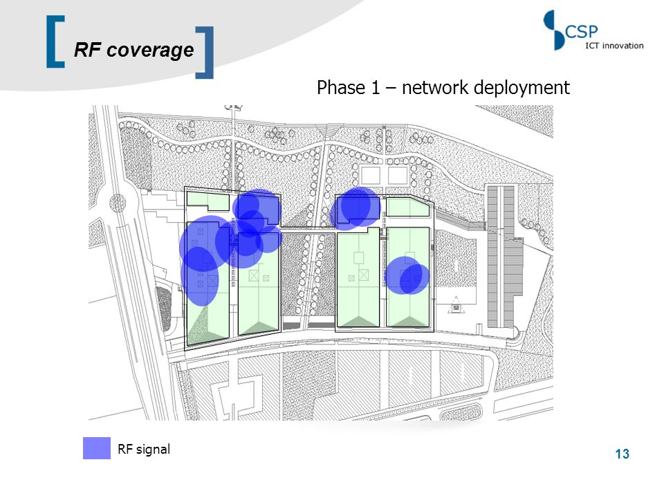 [ 13 Phase 1 – network deployment ] RF coverage RF signal