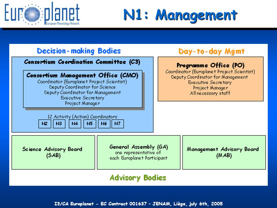 I3/CA Europlanet - EC Contract 001637 – JENAM, Liège, july 6th, 2005 N1: Management