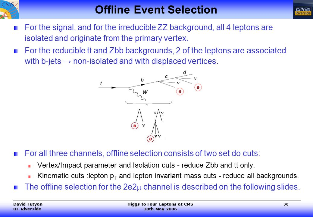 Higgs to Four Leptons at CMS 18th May 2006 David Futyan UC Riverside 30 For the signal, and for the irreducible ZZ background, all 4 leptons are isolated and originate from the primary vertex.