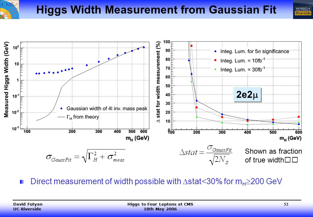 Higgs to Four Leptons at CMS 18th May 2006 David Futyan UC Riverside 52 Higgs Width Measurement from Gaussian Fit Direct measurement of width possible with  stat<30% for m H  200 GeV Shown as fraction of true width 2e2 
