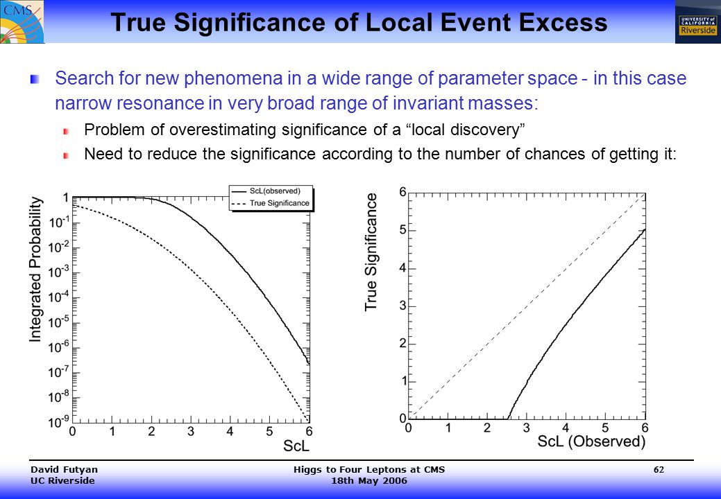 Higgs to Four Leptons at CMS 18th May 2006 David Futyan UC Riverside 62 True Significance of Local Event Excess Search for new phenomena in a wide range of parameter space - in this case narrow resonance in very broad range of invariant masses: Problem of overestimating significance of a local discovery Need to reduce the significance according to the number of chances of getting it: