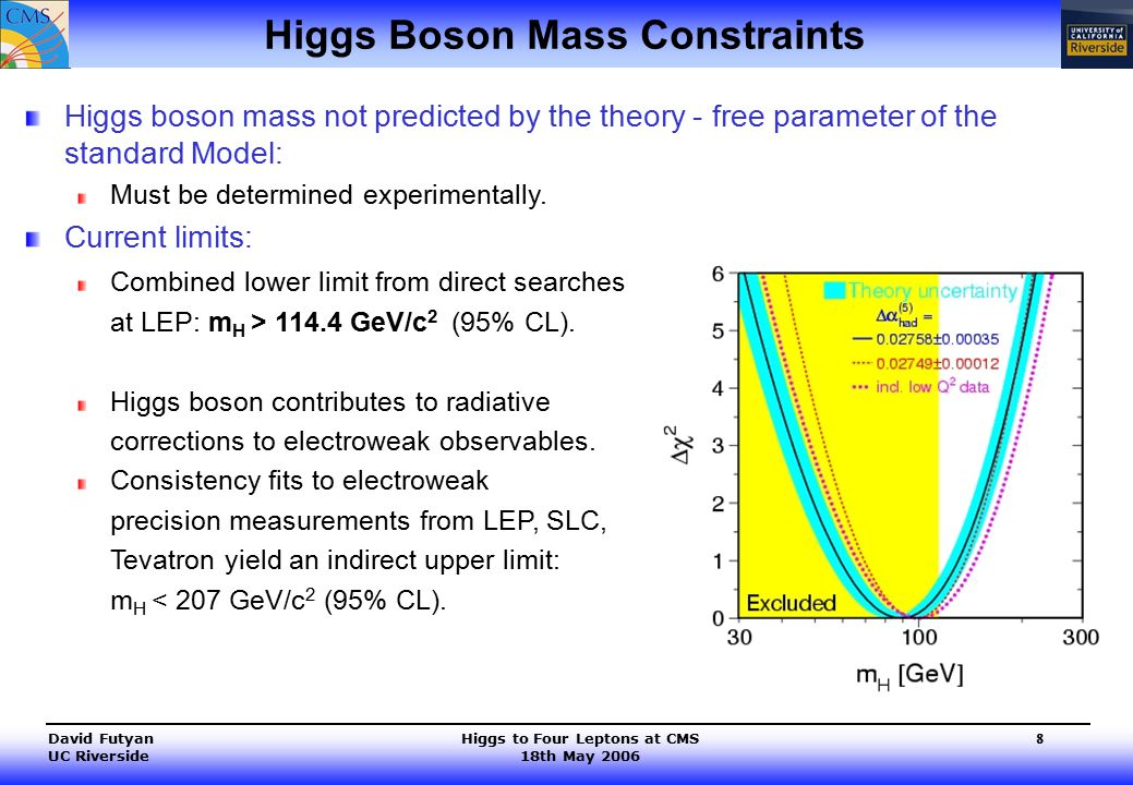 Higgs to Four Leptons at CMS 18th May 2006 David Futyan UC Riverside 8 Higgs Boson Mass Constraints Higgs boson mass not predicted by the theory - free parameter of the standard Model: Must be determined experimentally.