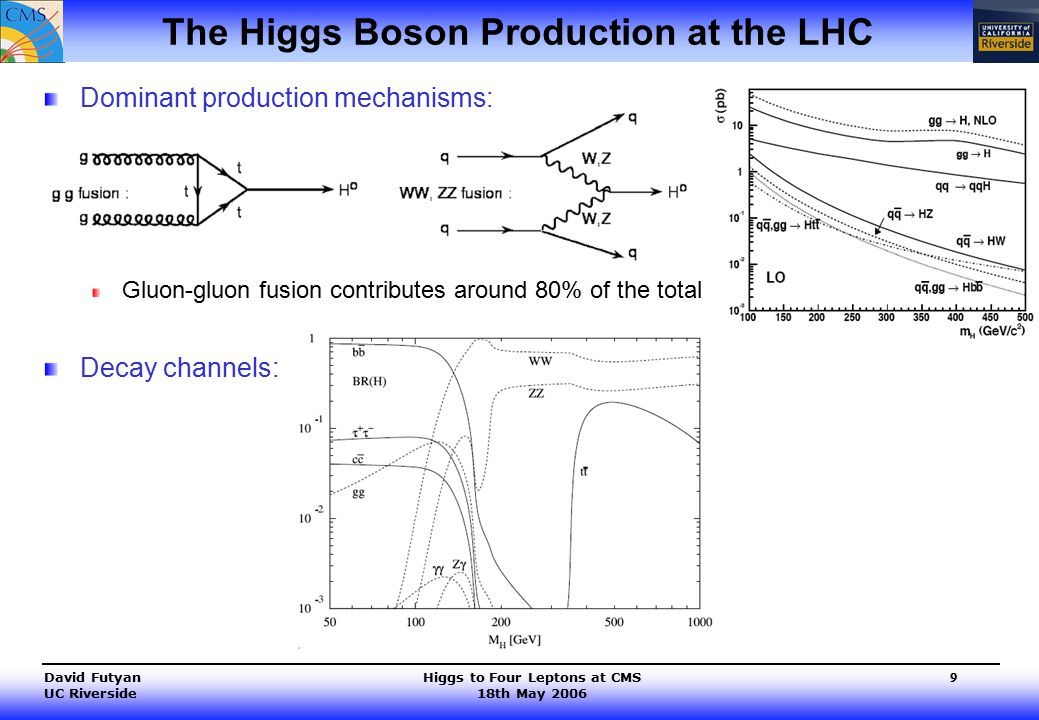 Higgs to Four Leptons at CMS 18th May 2006 David Futyan UC Riverside 9 The Higgs Boson Production at the LHC Dominant production mechanisms: Gluon-gluon fusion contributes around 80% of the total Decay channels: