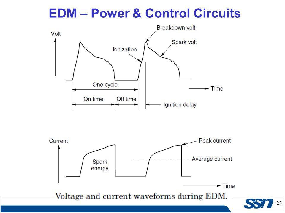 23 EDM – Power & Control Circuits