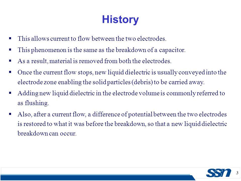 24 EDM – Power & Control Circuits