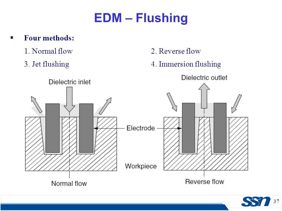 37 EDM – Flushing  Four methods: 1. Normal flow 2. Reverse flow 3. Jet flushing4. Immersion flushing