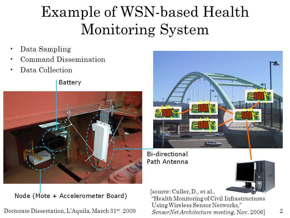 Doctorate Dissertation, L'Aquila, March 31 st 20092 Data Sampling Command Dissemination Data Collection Challenges Example of WSN-based Health Monitoring System [source: Culler, D., et al., Health Monitoring of Civil Infrastructures Using Wireless Sensor Networks, SensorNet Architecture meeting, Nov.