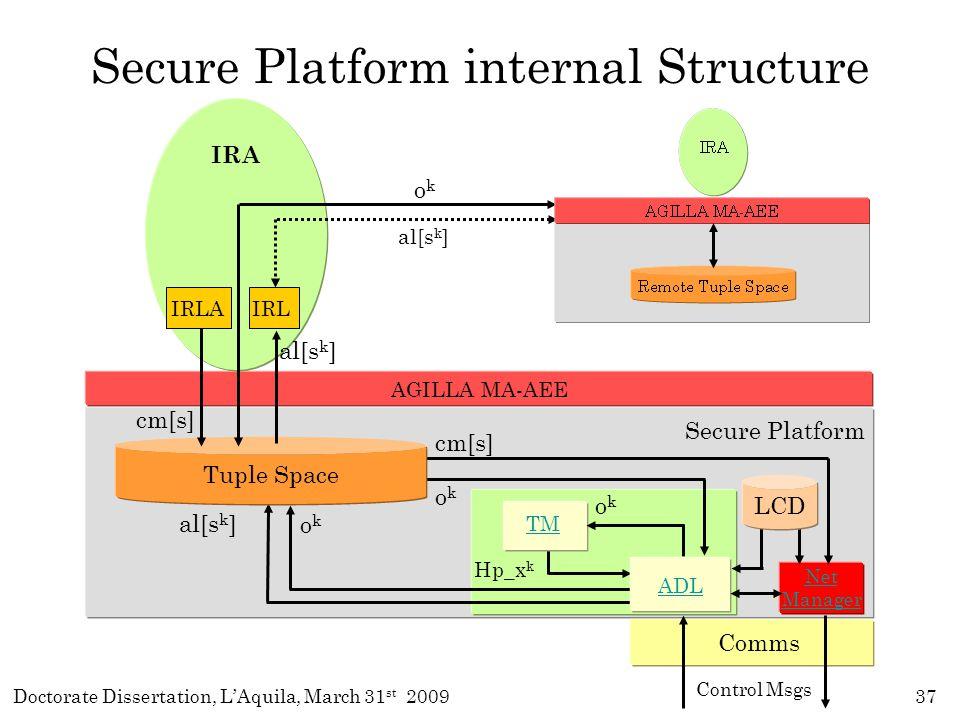 Doctorate Dissertation, L'Aquila, March 31 st 200937 Secure Platform internal Structure AGILLA MA-AEE cm[s] okok al[s k ] Comms Net Manager al[s k ] cm[s] okok Secure Platform Control Msgs Tuple Space IRA TM okok Hp_x k okok ADL IRLIRLA LCD